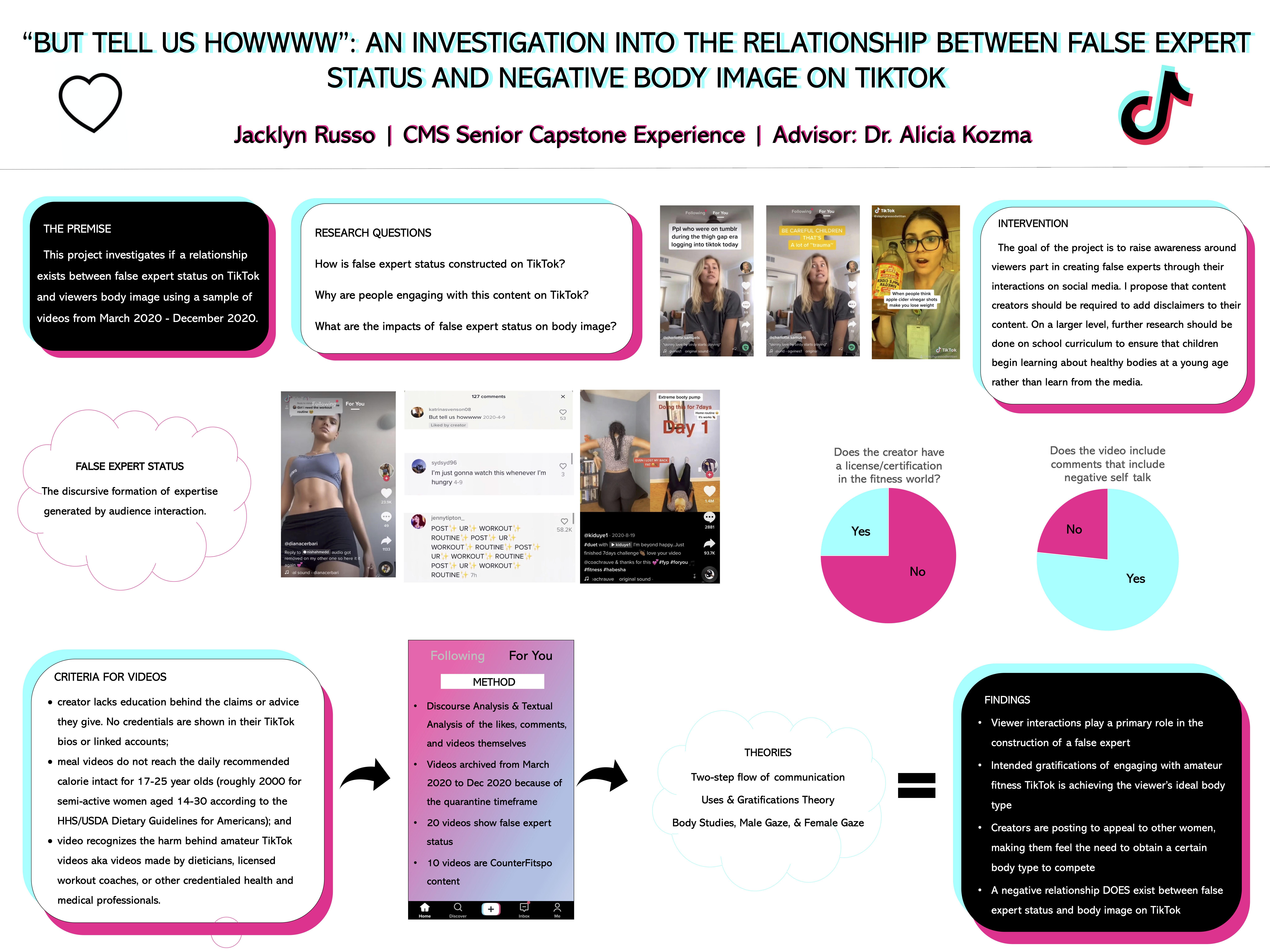 SCE research produced by Jacklyn Russo